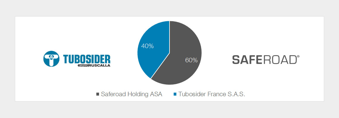 Saferoad Holding ASA erwirbt Tubosider France S.A.S.